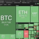 Positive Green Cryptocurrency News #154