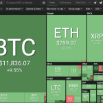 Positive Green Cryptocurrency News #171