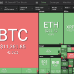 Positive Green Cryptocurrency News #207