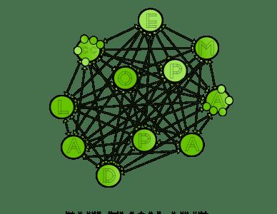 Hub Network – Philemon