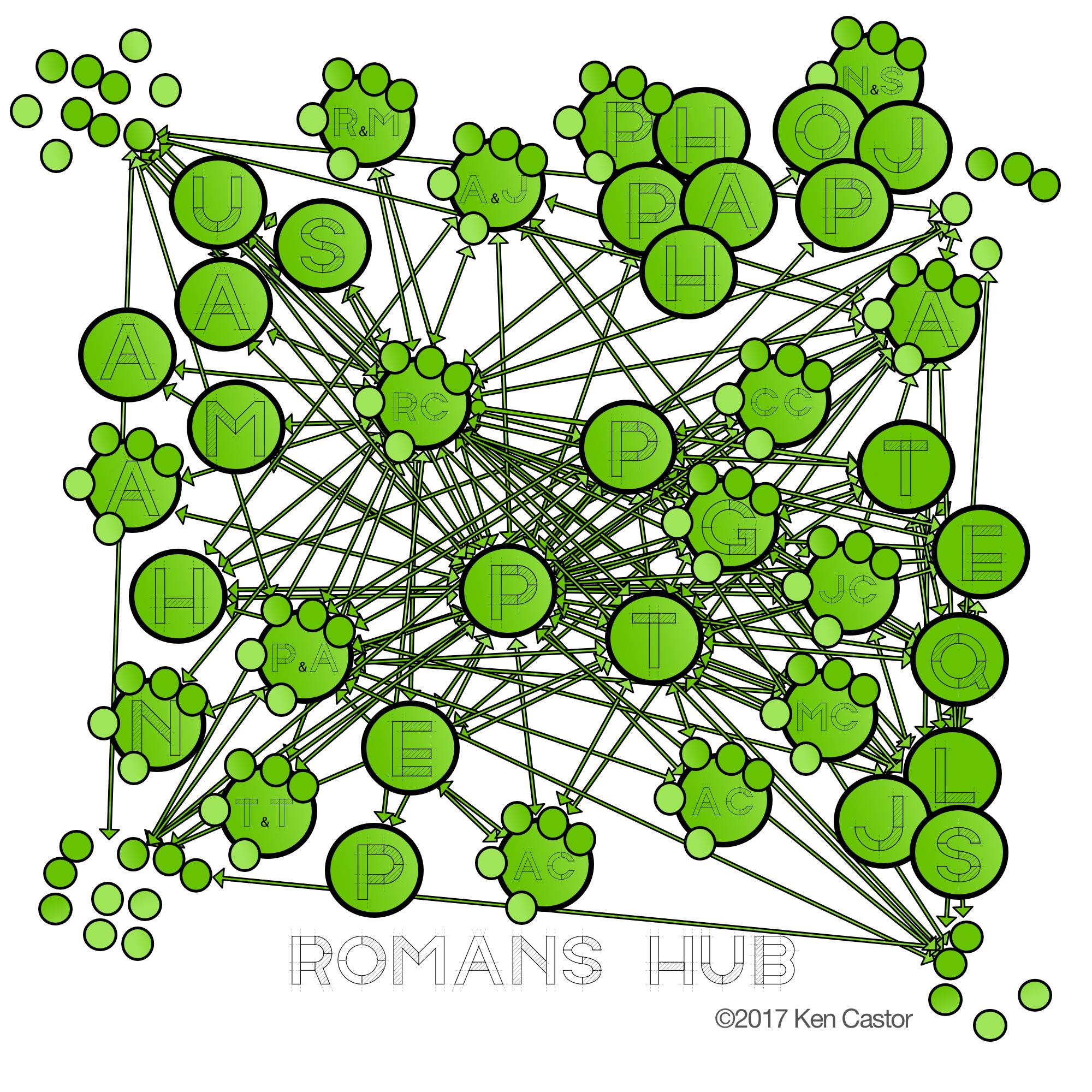 hub-network-romans-jpg