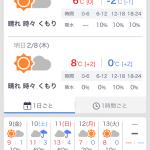 極寒の静岡県