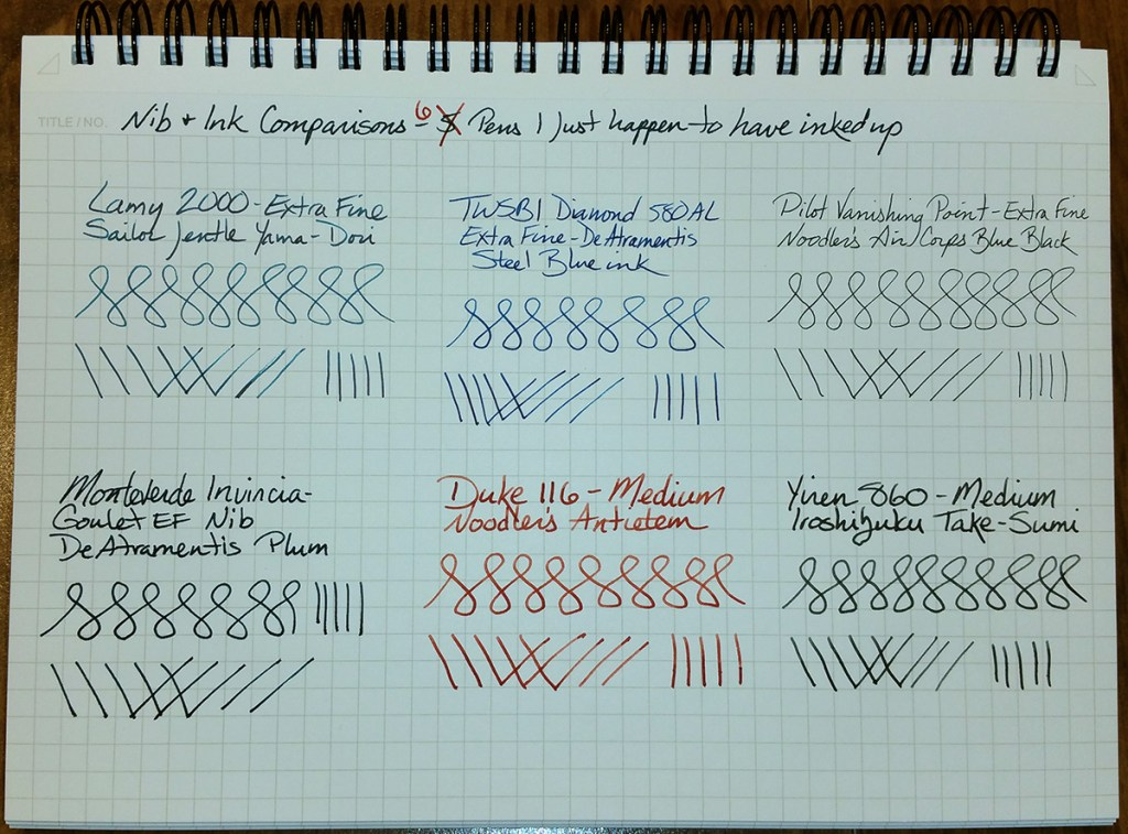 Comparison of some fountain pen nib writing samples to compare line width and inks