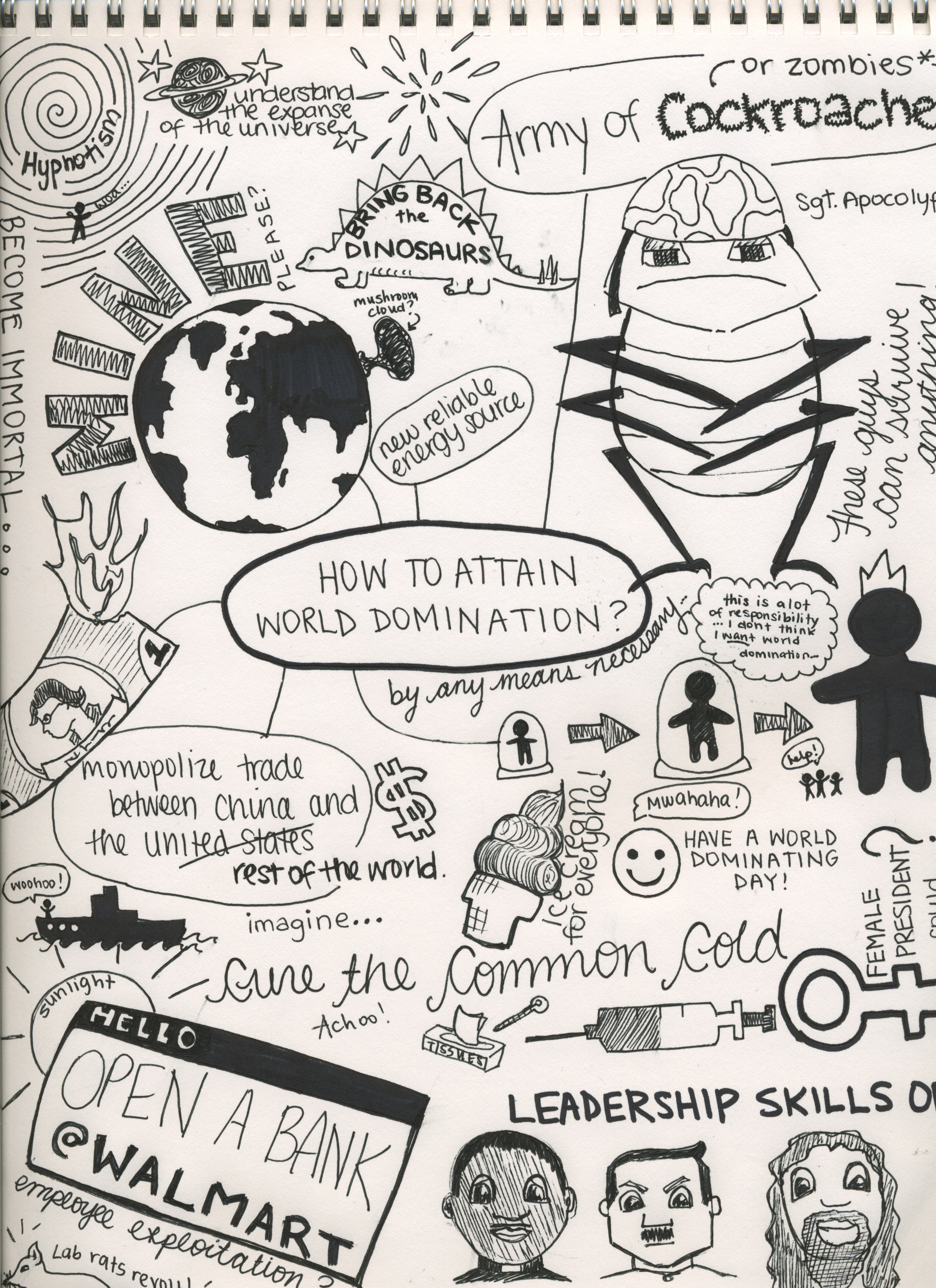 Mind Map World Domination
