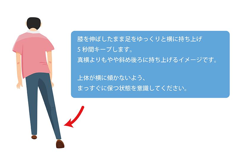 中臀筋の鍛え方