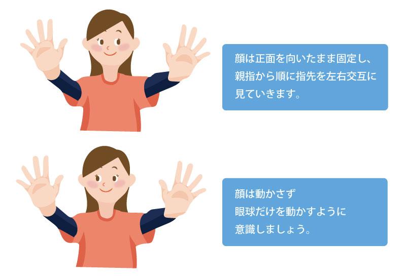 動体視力トレーニング2