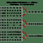 【結果・組合せ】第59回全国選抜少年剣道錬成大会「2018年3月24-25日」茨城県水戸市