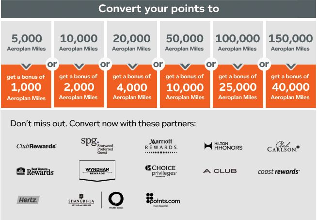 How to Earn 318,750 Aeroplan Miles or More in One Year (2018)