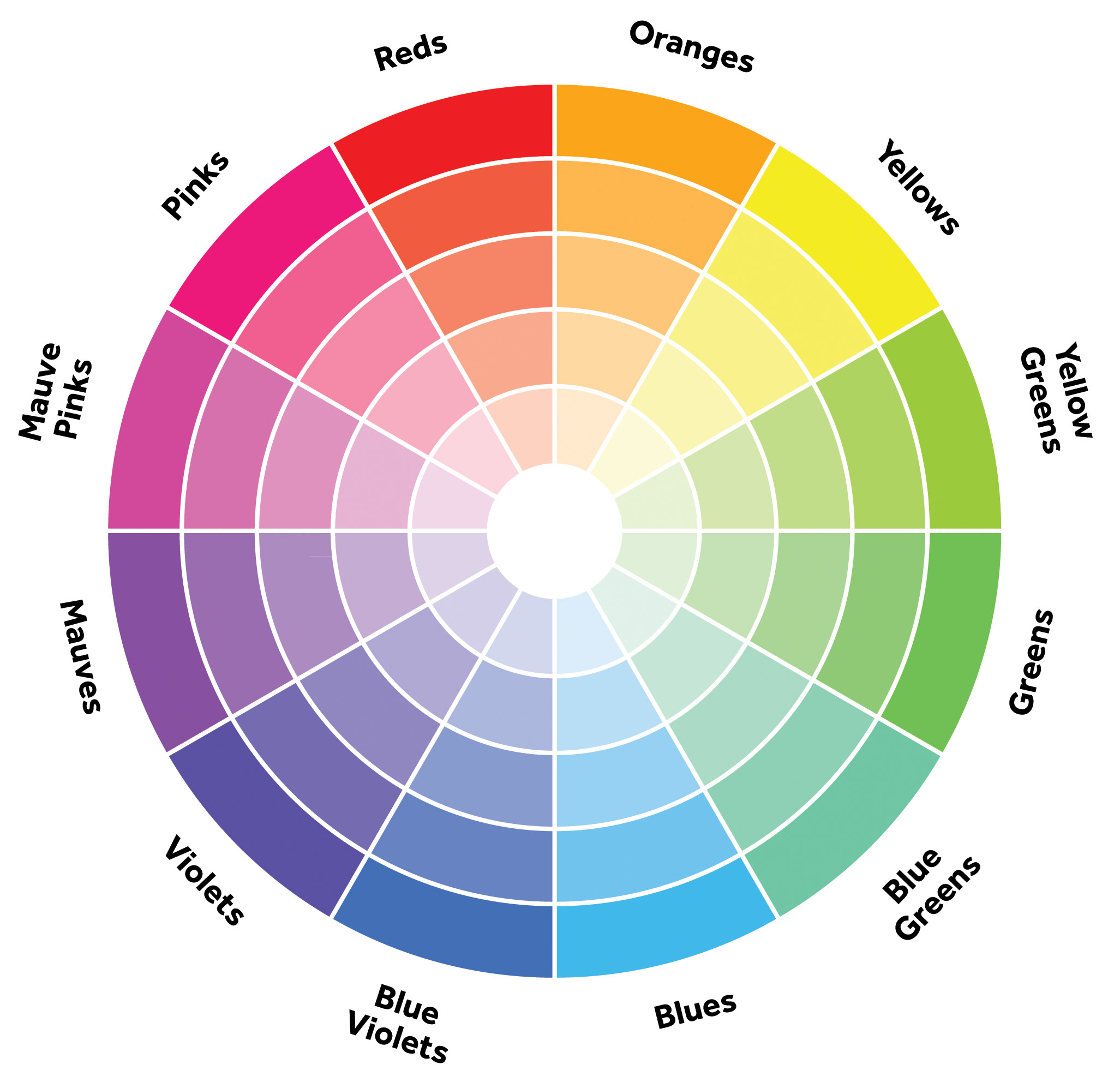 Color Wheel Value And Balance Research 5 Ken Digital Visual Communication
