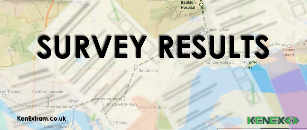 KenEx Survey Results