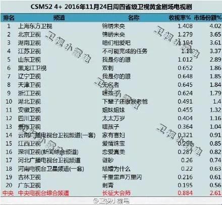 """""""Cẩm Tú Vị Ương"""" của Đường Yên từng vướng nghi án đạo 219 bộ truyện - Ảnh 2."""