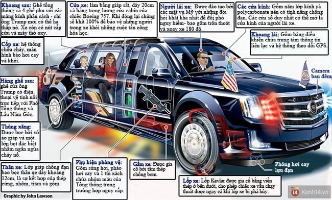 Bên trong chiếc xe mãnh thú của Tổng thống Donald Trump - Ảnh 1.