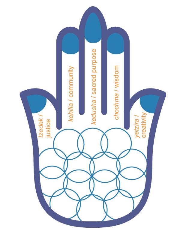 conceptual frameworks 2019_kessler