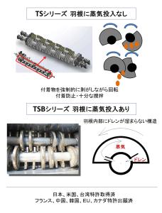 開発改良 比較 TS TSB 羽根 蒸気 2017.11.10