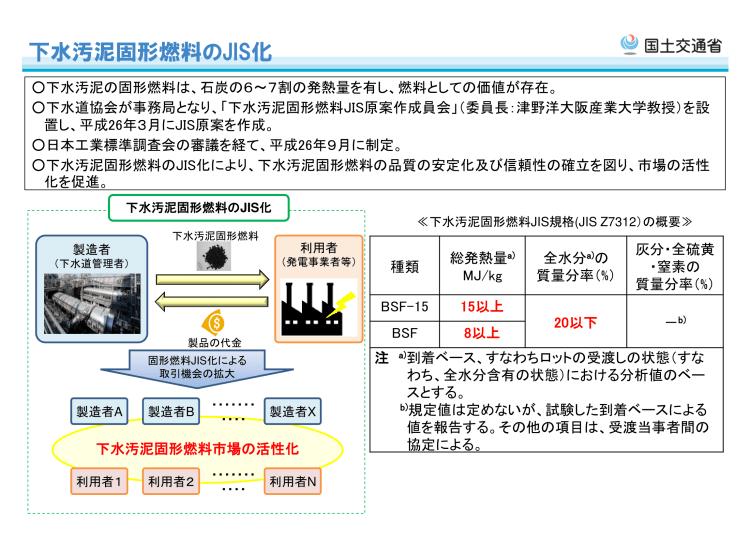 kenki dryer 下水汚泥固形燃料のJIS化 2018.1.8
