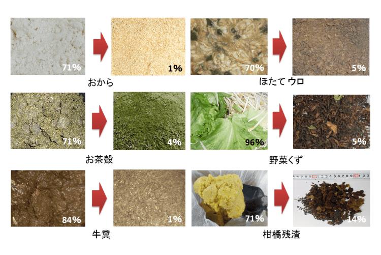 廃棄物リサイクル乾燥 KENKI DRYER