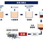 排水処理 凝集沈殿法 汚泥乾燥機 KENKI DRYER 2018.3.6