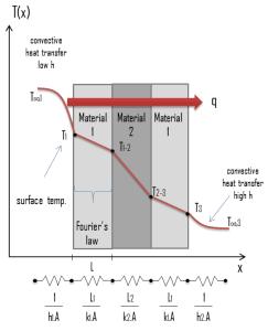 熱貫流率 熱貫流係数 ヒートポンプ汚泥乾燥機 KENKI DRYER 2020.7.31