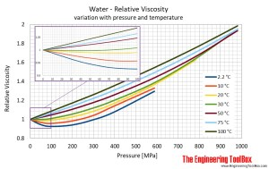 水 粘度 動粘度 圧力 ヒートポンプ汚泥乾燥機 KENKI DRYER 2020.8.26