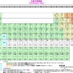 周期表 ヒートポンプ汚泥乾燥機 KENKI DRYER 2020.10.6