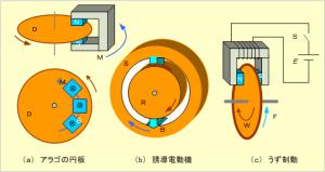 渦電流NO.2 ヒートポンプ汚泥乾燥機 KNEKI DRYER 2020.12.16