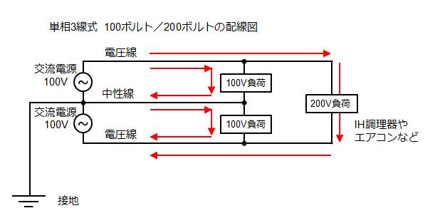 単相3線式 ヒートポンプ汚泥乾燥機 KENKI DRYER 2021.1.23