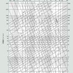 直線円形ダクトの圧力損失計算図 汚泥乾燥機 KENKI DRYER 2021.5.3