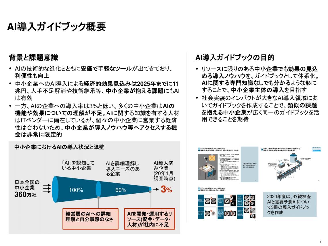 AI導入ガイドブック概要 経産省 汚泥乾燥機 KENKI DRYER 2021.6.6