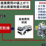 KENKI DRYER AI、IoT 背景 ヒートポンプ 汚泥乾燥機 2021.6.8
