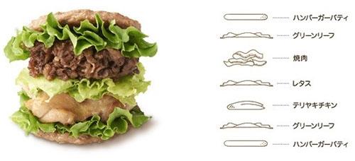 肉肉肉バーガー1