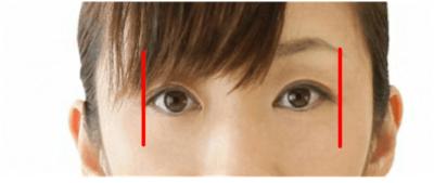 目尻の部分が前髪の両サイド