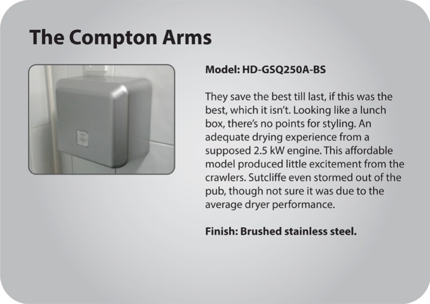 The Compton Arms gents hand dryer review