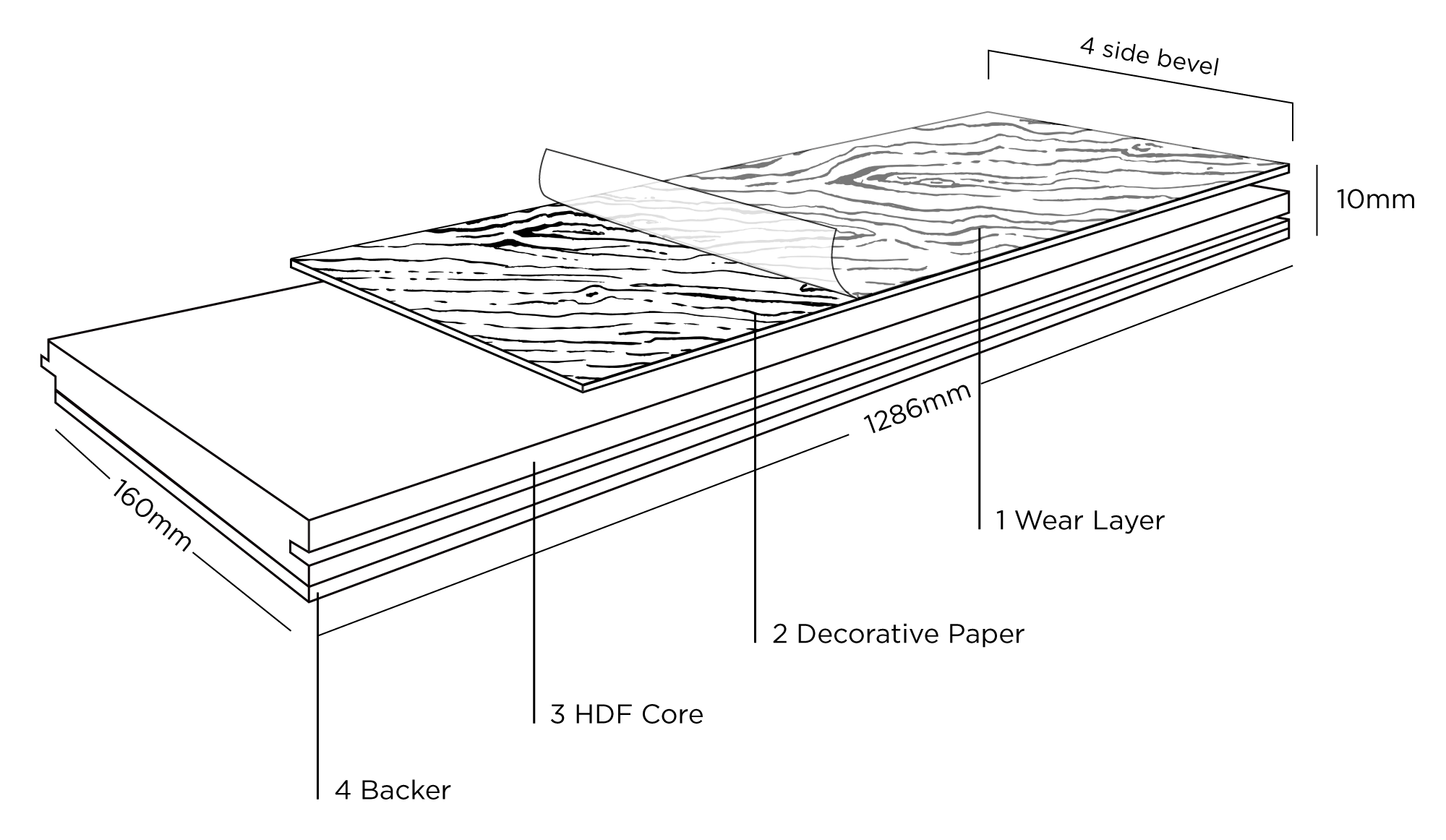 4 Layers Of Laminate Flooring