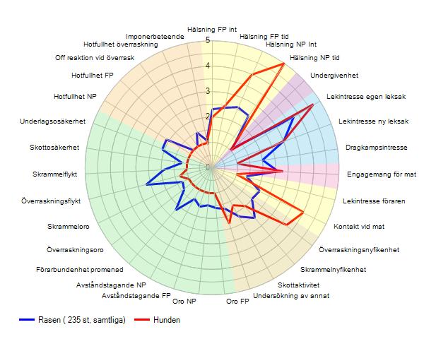 DuttansBPHdiagram
