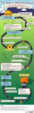 RoadtoHomeownership