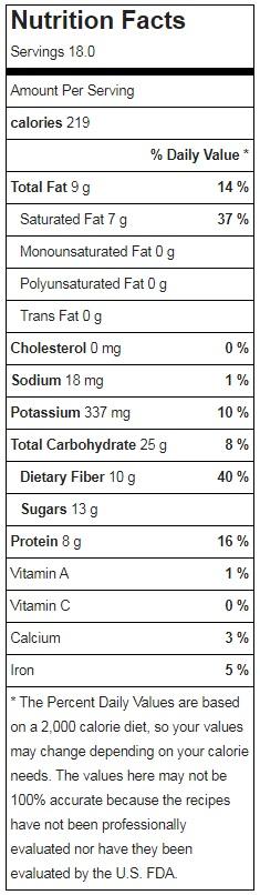 Raw Vegan Peppermint Patties Nutrition Facts