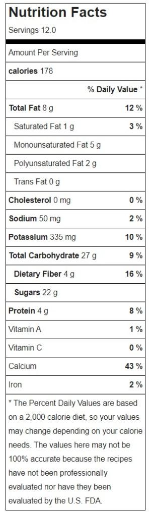 Homemade Larabars Nutrition Facts