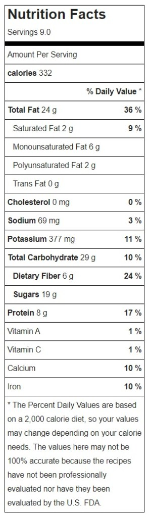 Raw Vegan Fudge Brownies Nutrition Facts