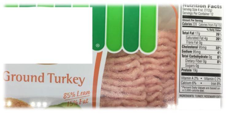 turkey-macro