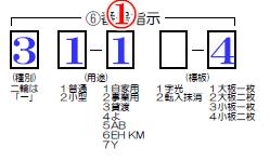 この画像には alt 属性が指定されておらず、ファイル名は 番号指示普通乗用記入例-1.png です