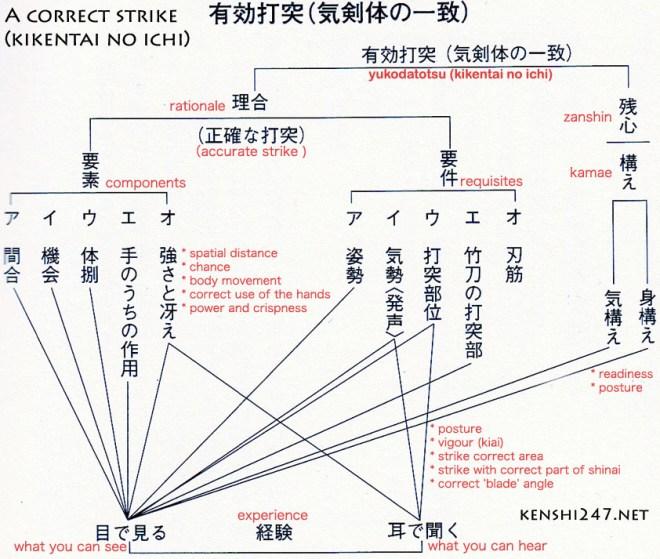Yukodatotsu - click to enlargen