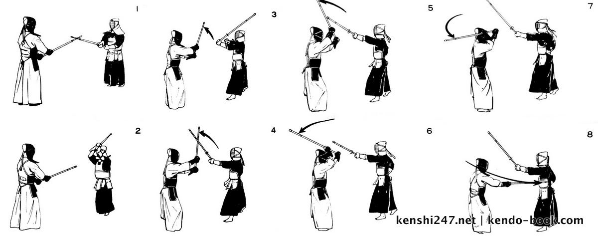 March book project #1: kendo nyumon and kendo dokushu