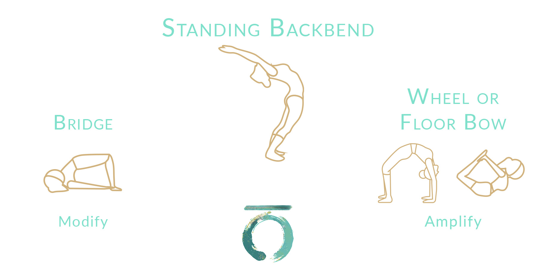 Standing Backbend Blog Travel Yoga