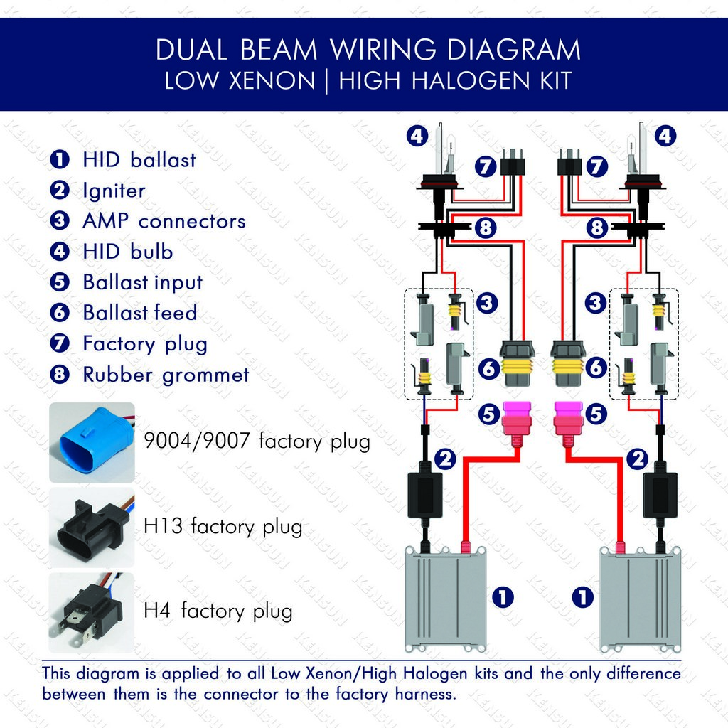 Uap Ac Wire Diagram For Headlight Bulb Another Blog About Wiring 85 Chevy Cucv Alternator Halogen Diagrams Vs Standard Car