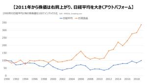 nissin-10-chart