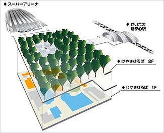 A cross-section of Keyaki Hiroba plaza, in front of Saitama Super Arena.