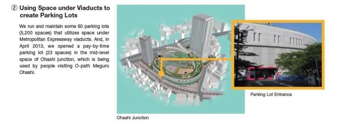 O-Path parking Ohashi