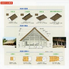 Japanese home museum construction diagram