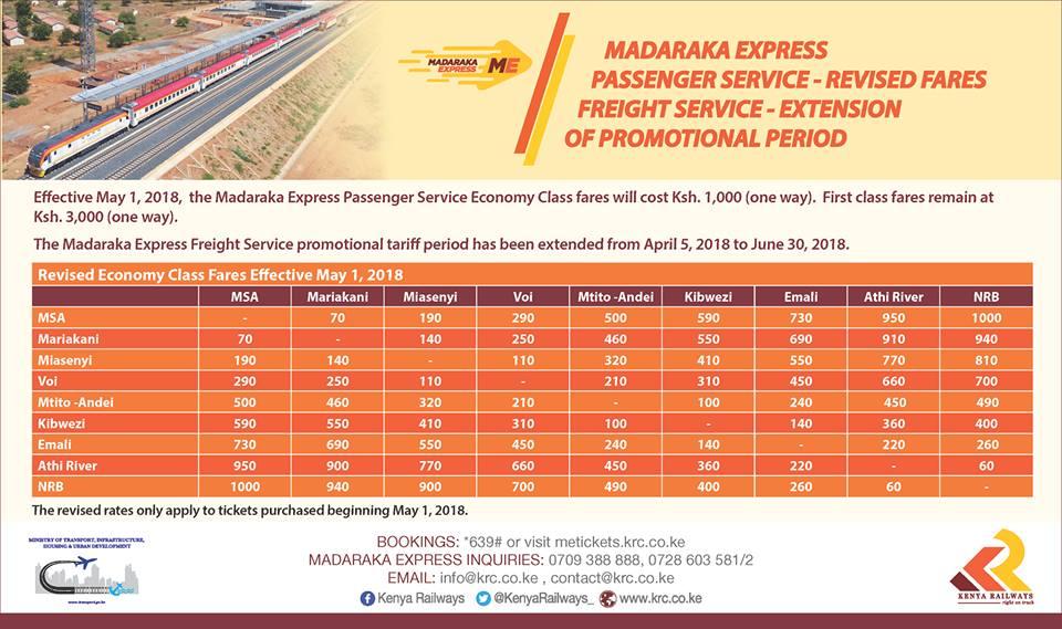 SGR Madaraka Express Fare Increase effective May 01, 2018