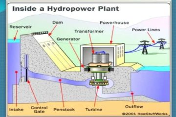 electrical power generator electromagnetic agriculture electrical power generation kenya news